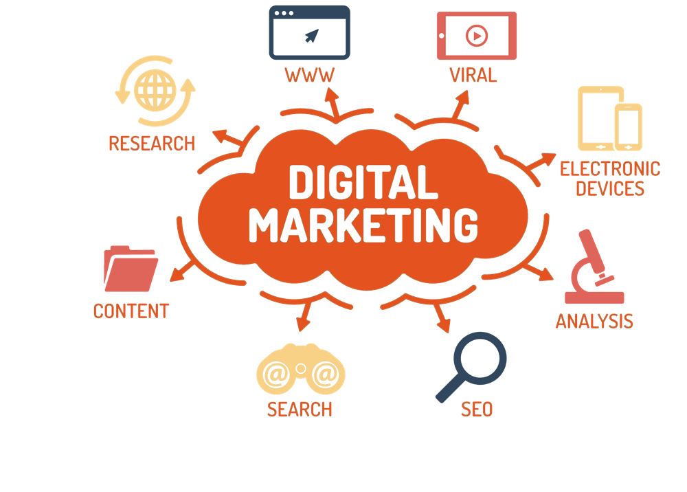 Digital Marketing in Nepal